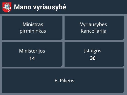 """Portalo """"Mano Vyriausybė"""" koncepcija"""